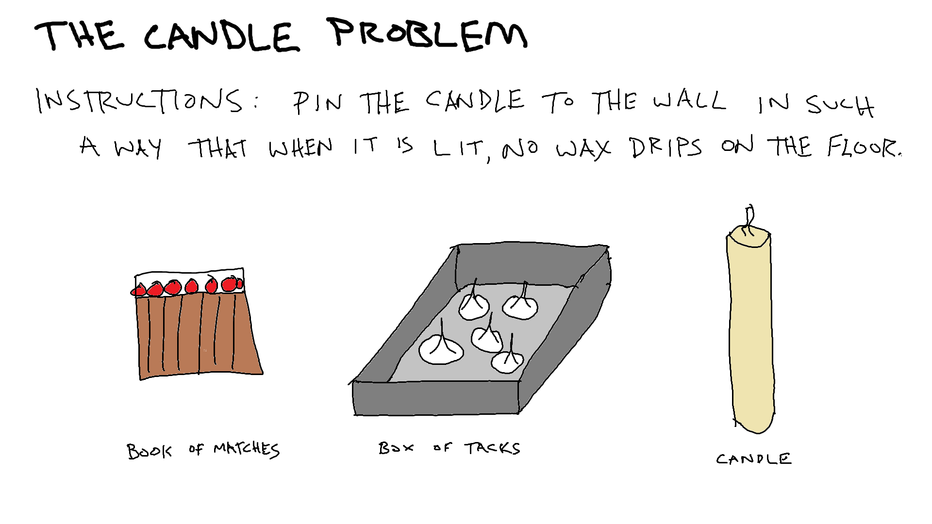 the candle problem - Problem Solving PNG HD