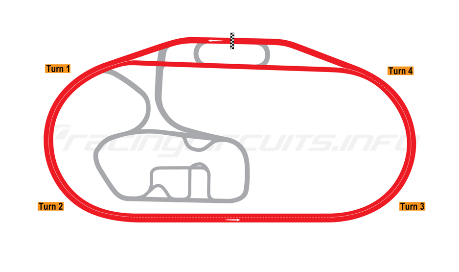 Map of Charlotte Motor Speedway, Oval Superspeedway 2012-14 - Racetrack PNG Oval