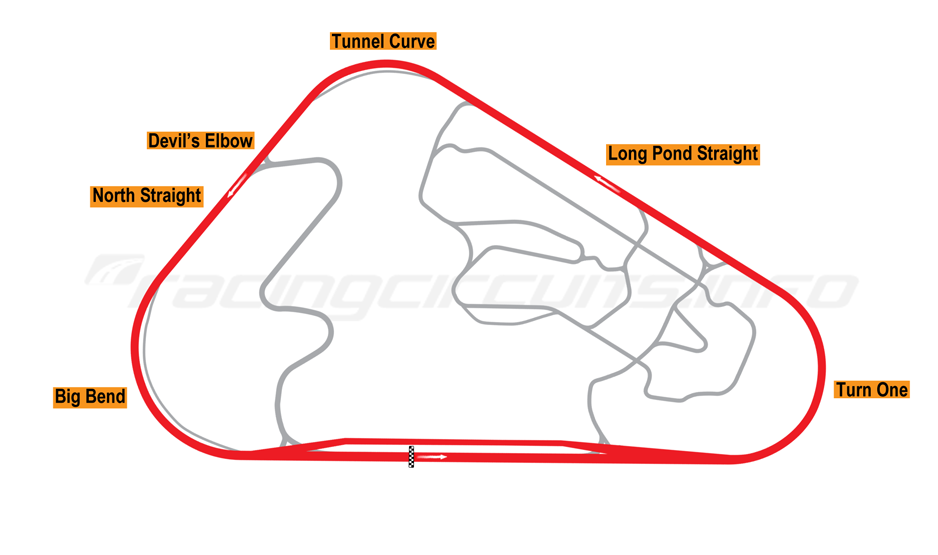 Map of Pocono Raceway, Oval course 2013 to date - Racetrack PNG Oval