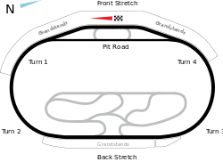 Racetrack PNG Oval - 73074
