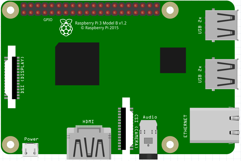 . PlusPng.com fritzing-repo/projects/r/raspberry-pi-3/images/ - Raspberry Pi PNG