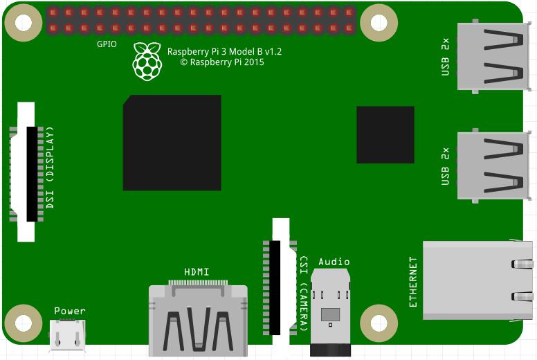 Raspberry Pi PNG - 75731
