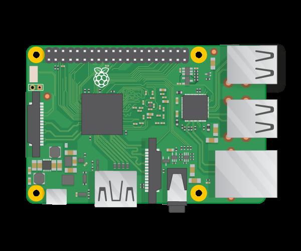 Raspberry Pi - Raspberry Pi PNG