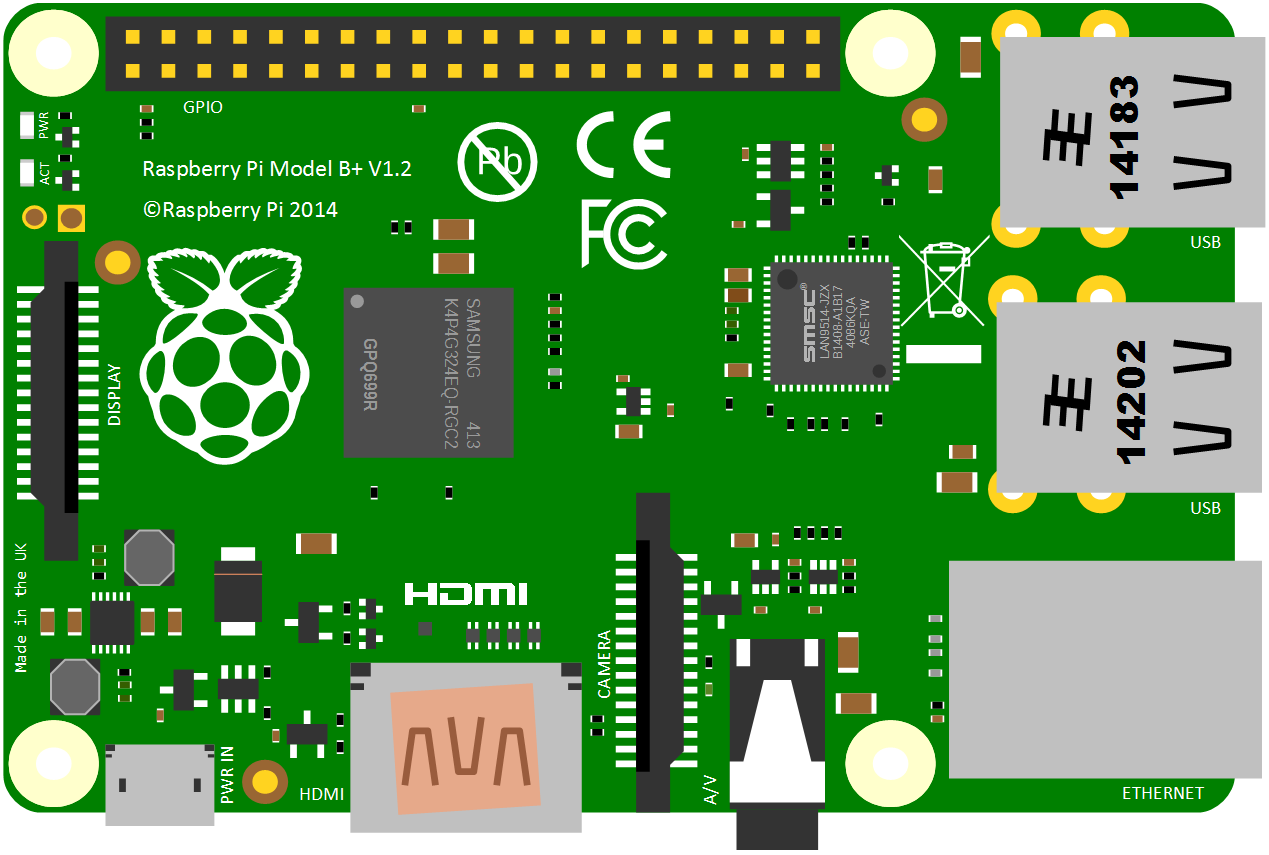 The Raspberry Pi B  Board - Raspberry Pi PNG