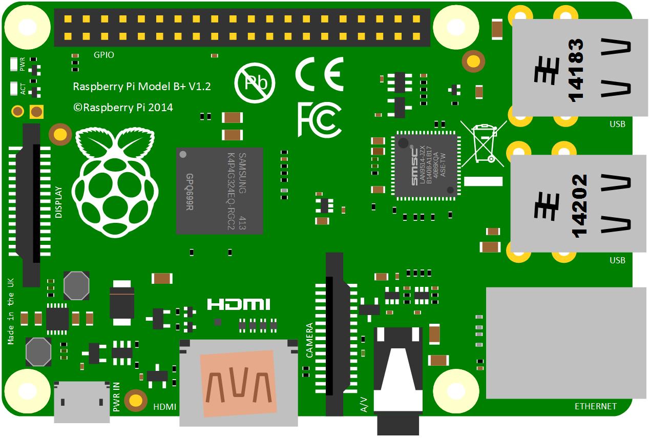 Raspberry Pi PNG - 75729
