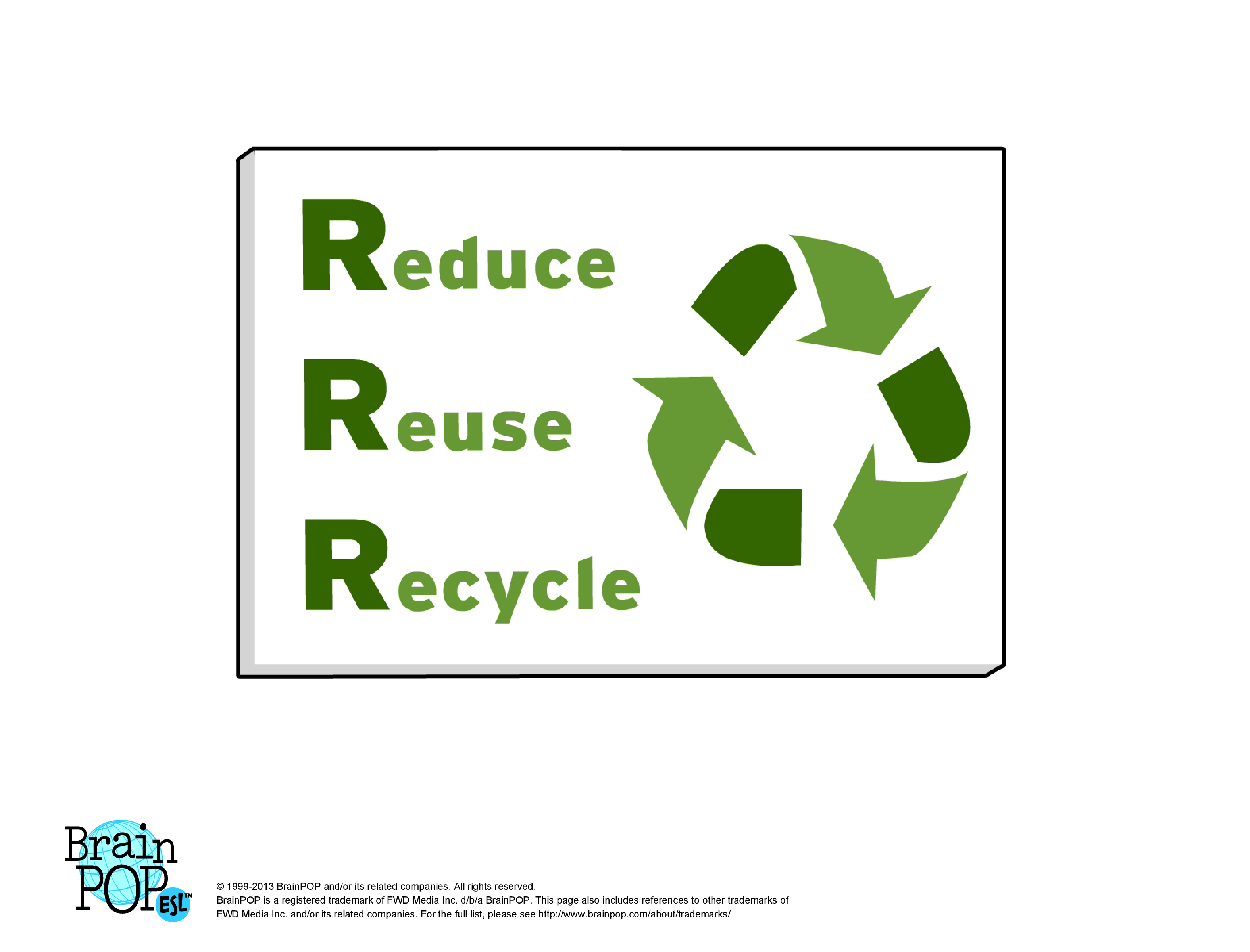 Reduce Reuse Recycle Earth PNG - 76346