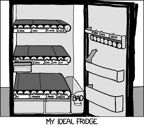 Refrigerator PNG Black And White - 75884