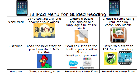 iPaddling through Fourth Grade-Encourage...Engage...Enlighten. - Reread PNG