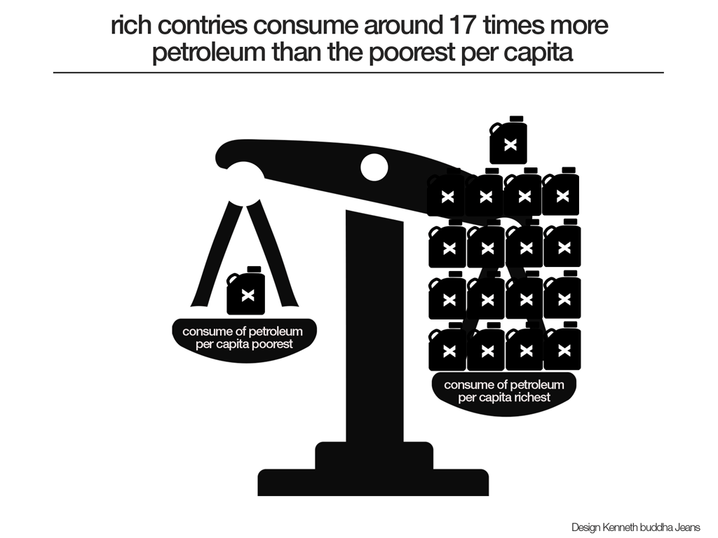 Rich And Poor PNG - 169823