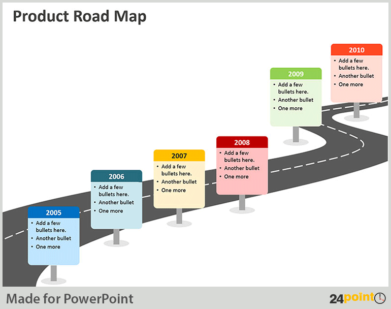 Graphic organizers - Internal Product Roadmap for PPTs - Roadmap PNG Powerpoint