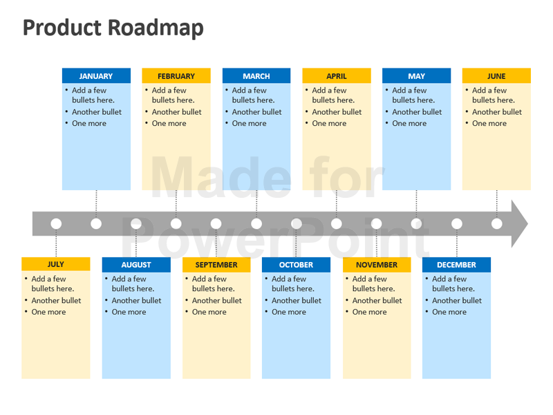 Product Roadmap PowerPoint Template - Roadmap PNG Powerpoint