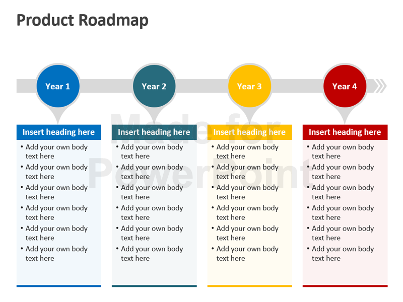 product roadmap presentation template product roadmap powerpoint template editable ppt free roadmap png powerpoint - Free Roadmap Template
