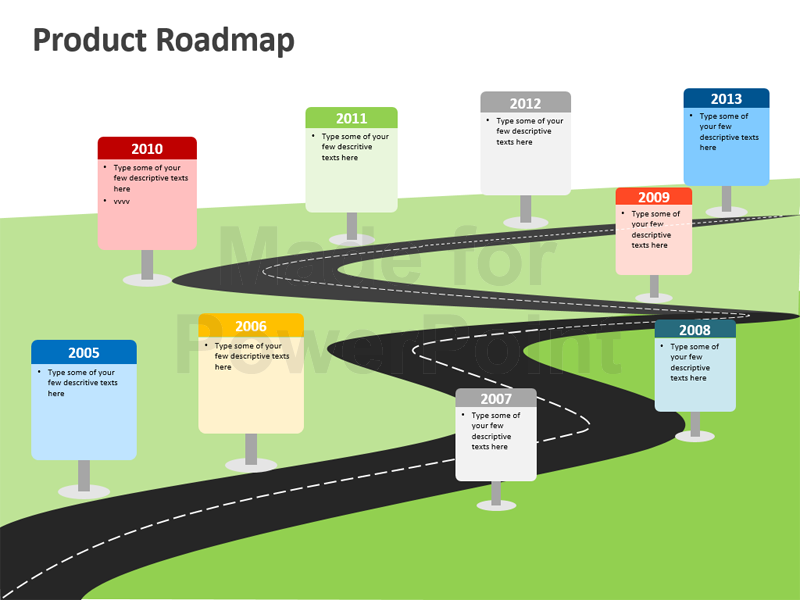 roadmap presentation powerpoi