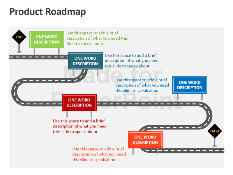 Roadmap Template For Powerpoint Product Roadmap Powerpoint Template  Editable Ppt Free - Roadmap PNG Powerpoint