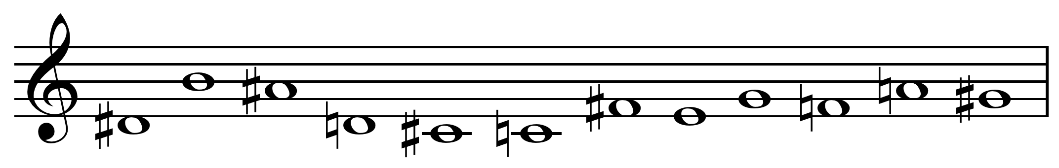 File:Variations for piano (Webern) tone row.png - Row PNG