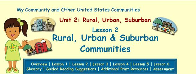 Lesson Plan WebsiteCommunities.png - Rural Community PNG
