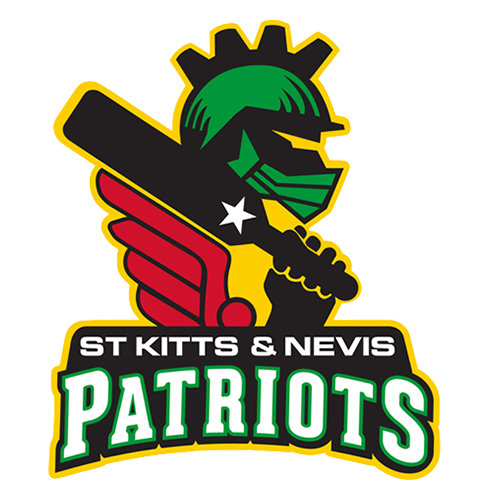 St Kitts and Nevis Patriots Schedules, Stats, Fixtures, Results u0026 News -  ESPNcricinfo - Saint Kitts And Nevis PNG