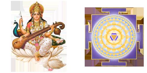 Saraswati Yantra - Saraswati Mata PNG