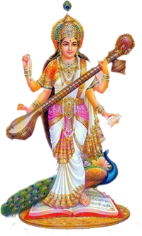 Who created goddess saraswati