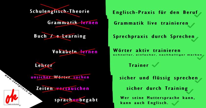OK-Englisch-Training - Schneider Beruf PNG