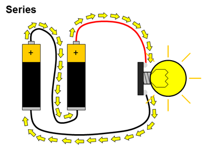 batteries connected in series PlusPng.com  - Science Exhibition PNG