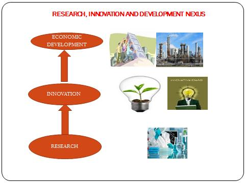 Fig. 8. Using Science, innovation and engineering capability to create  wealth - Science Innovation PNG