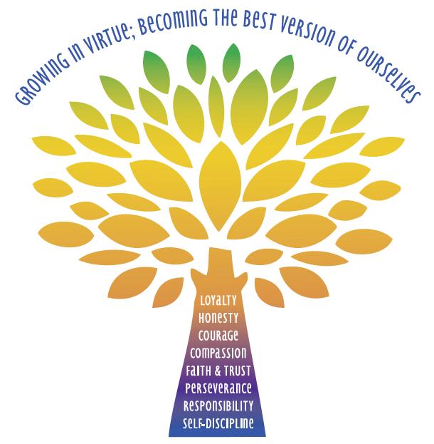 Growing in the Virtue of. Self-Discipline - Self Discipline PNG