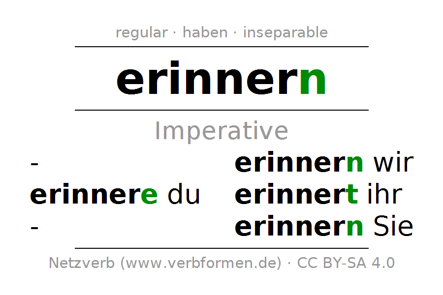 Imperative of the verb erinnern - Sich Erinnern PNG