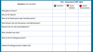 Asset type: Document - Sich Vorstellen PNG
