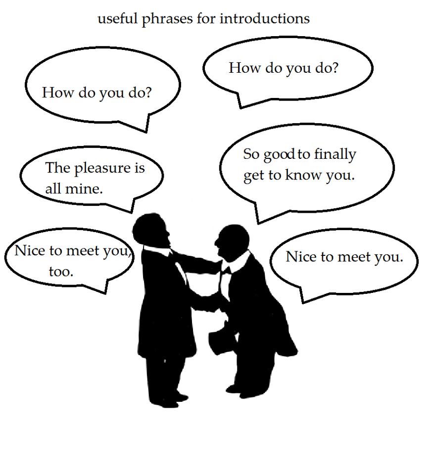Englisch Sich Vorstellen