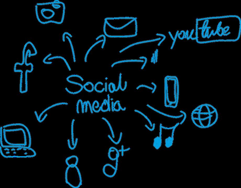 social social media internet the internet network - Social Media Vector PNG