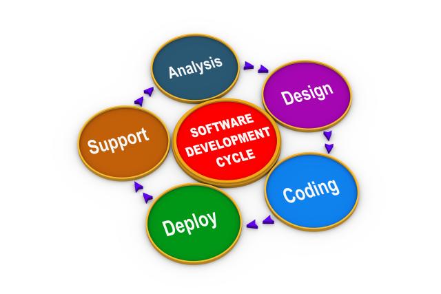 Software Development PNG - 4040