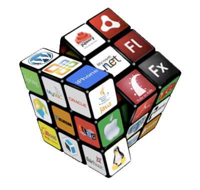 Software Development PNG - 4024