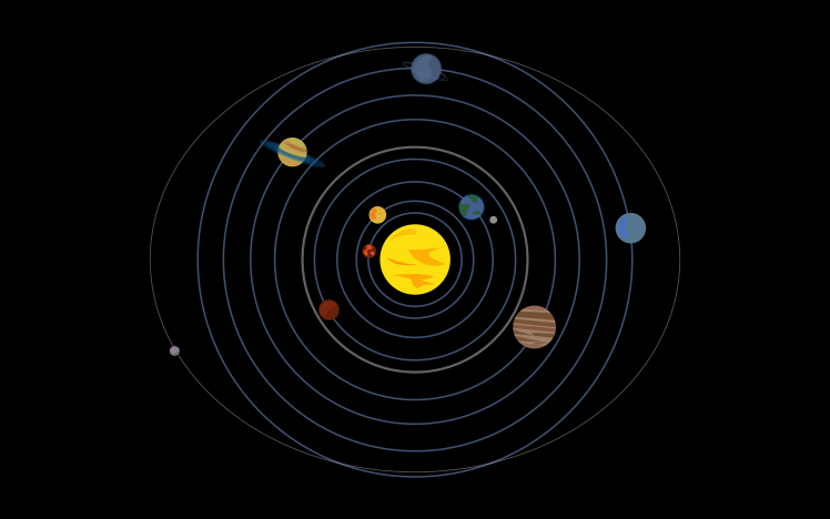 Solar System, Planet, Orbits, Minimalism HD Wallpaper Desktop Background - Solar System PNG HD