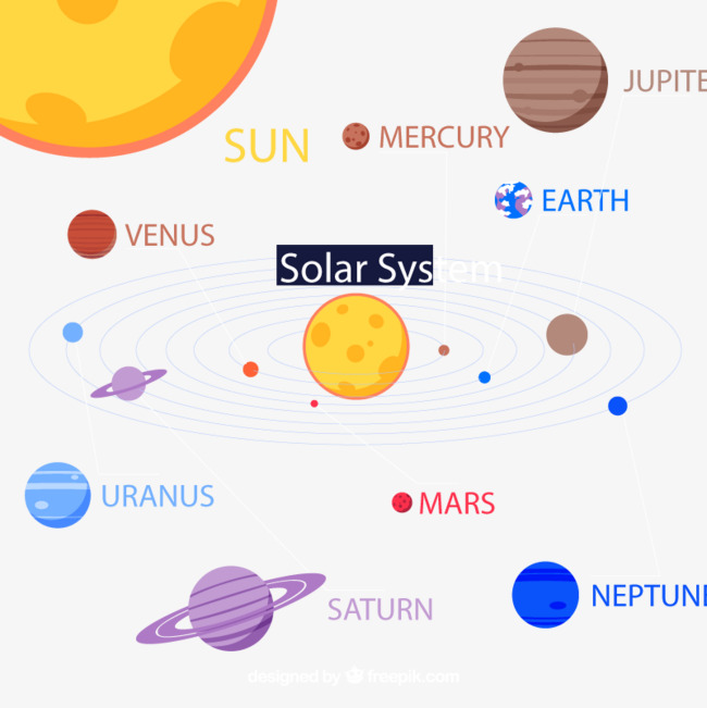 Vector solar system, Hd, Vector, Planet PNG and Vector - Solar System PNG HD
