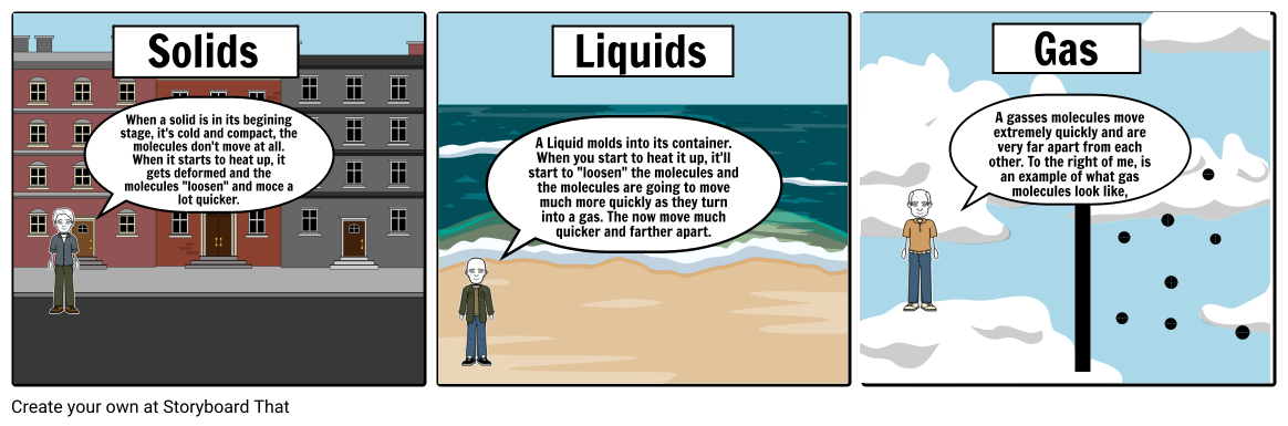 Solid Liquid Gas PNG - 68881