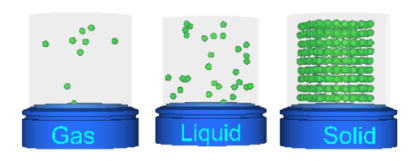 Solid Liquid Gas - Solid Liquid Gas PNG