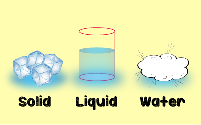 Water as Solid, Liquid u0026 Gas - Solid Liquid Gas PNG