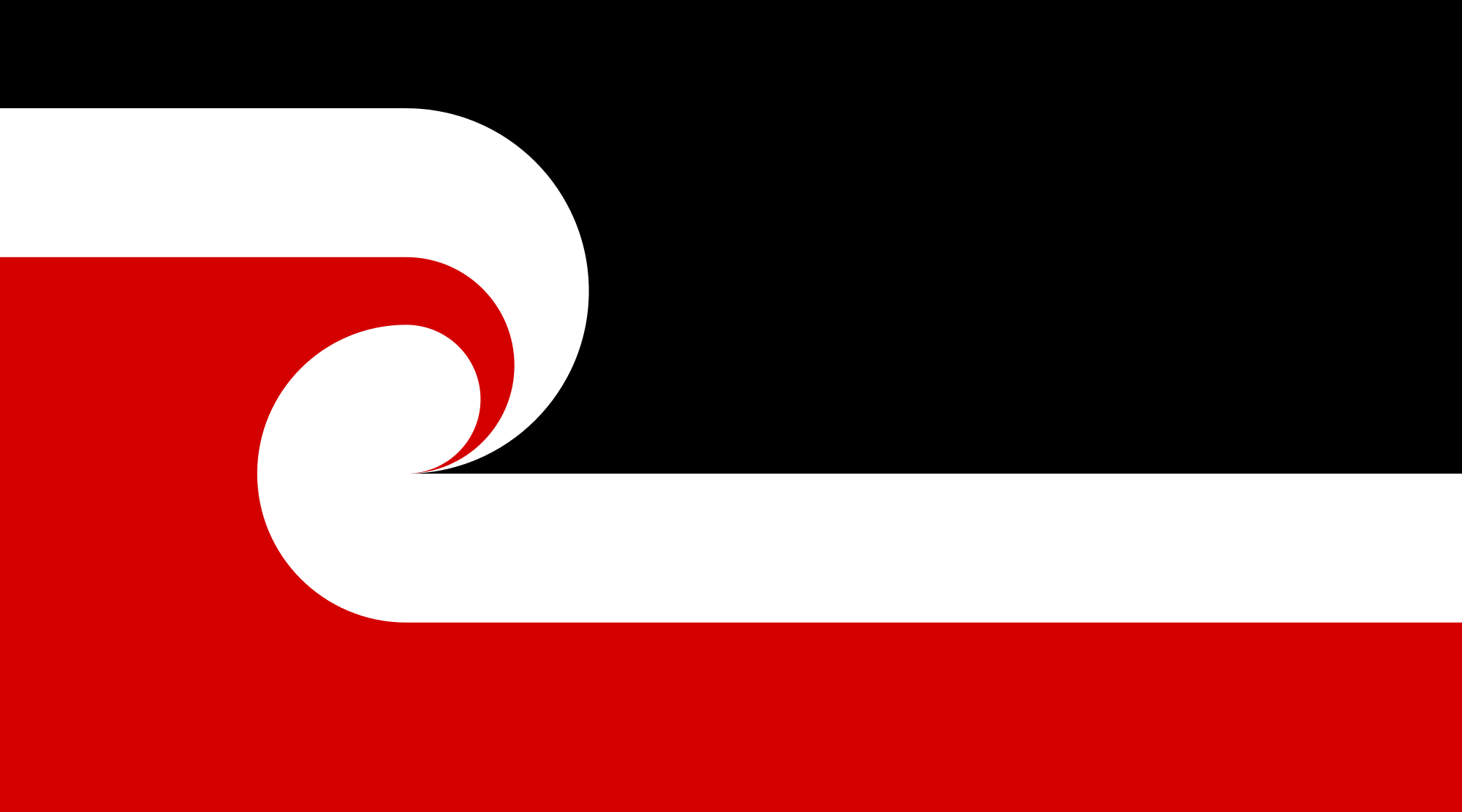 Māori Data Sovereignty: A definition - Sovereignty PNG