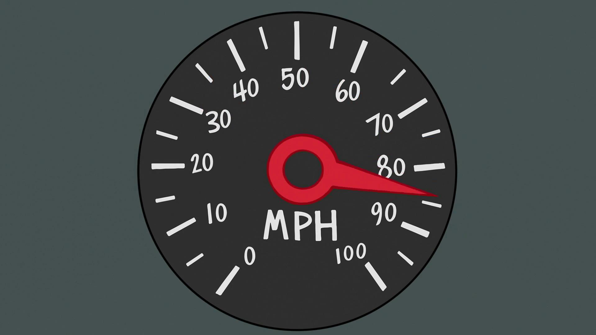 S2E5 Oskaru0027s car speedometer.png - Speedometer HD PNG