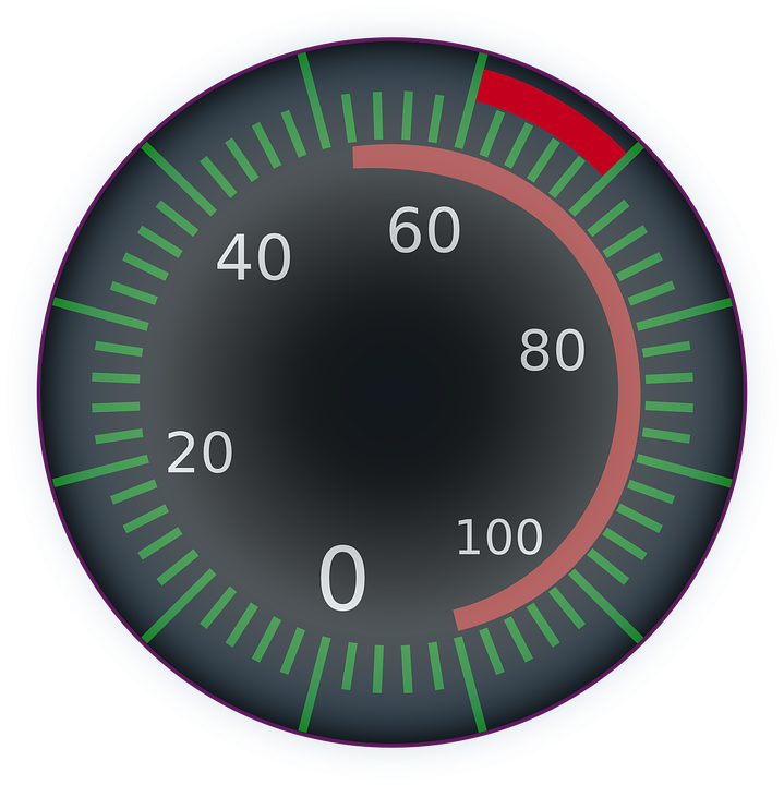 Speedometer, Gauge, Dial, Scale, Digital, Speed, Meter - Speedometer HD PNG
