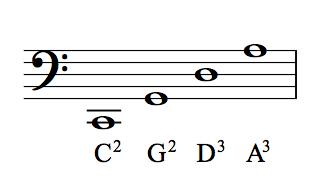 File:Cello open strings.png - Strings PNG