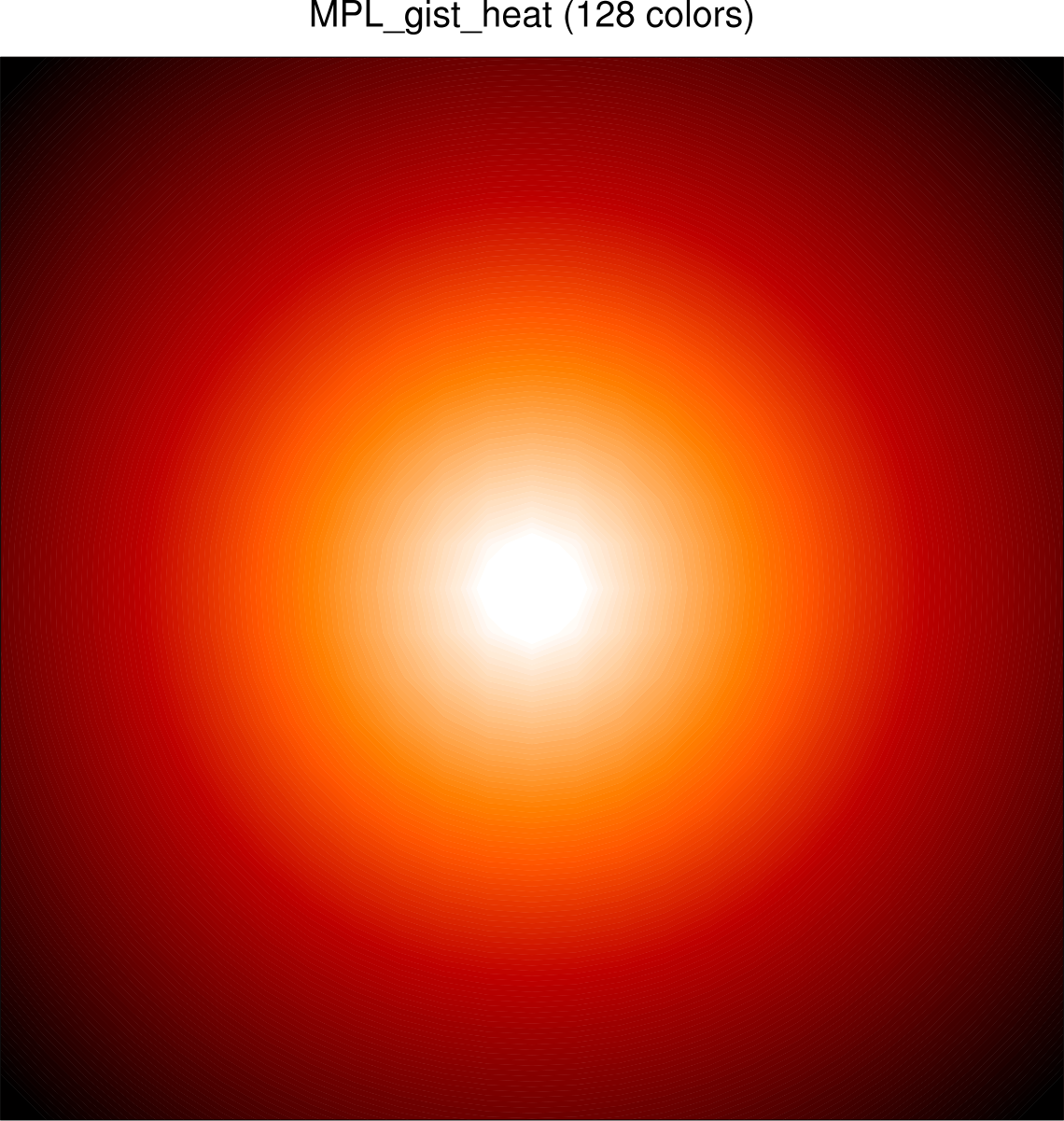 Sunlight PNG HD - 140505