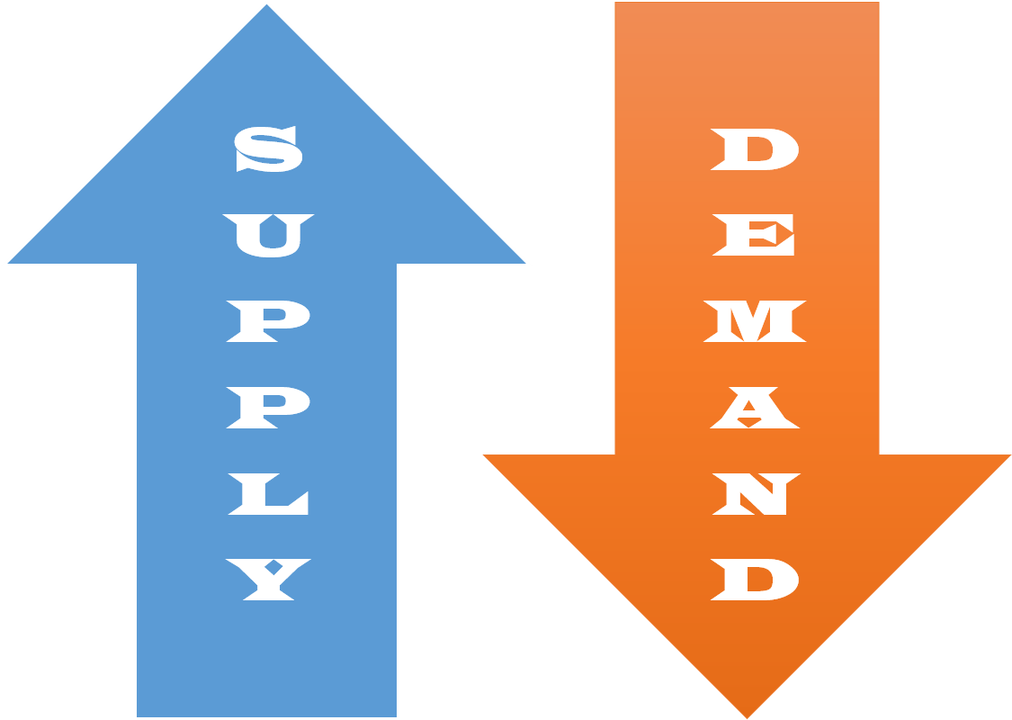 how to create a supply and demand graph in excel