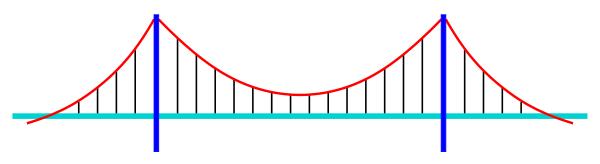Suspension Bridge PNG - 60930