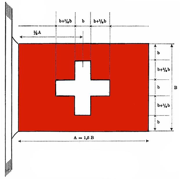 Switzerland PNG - 11076