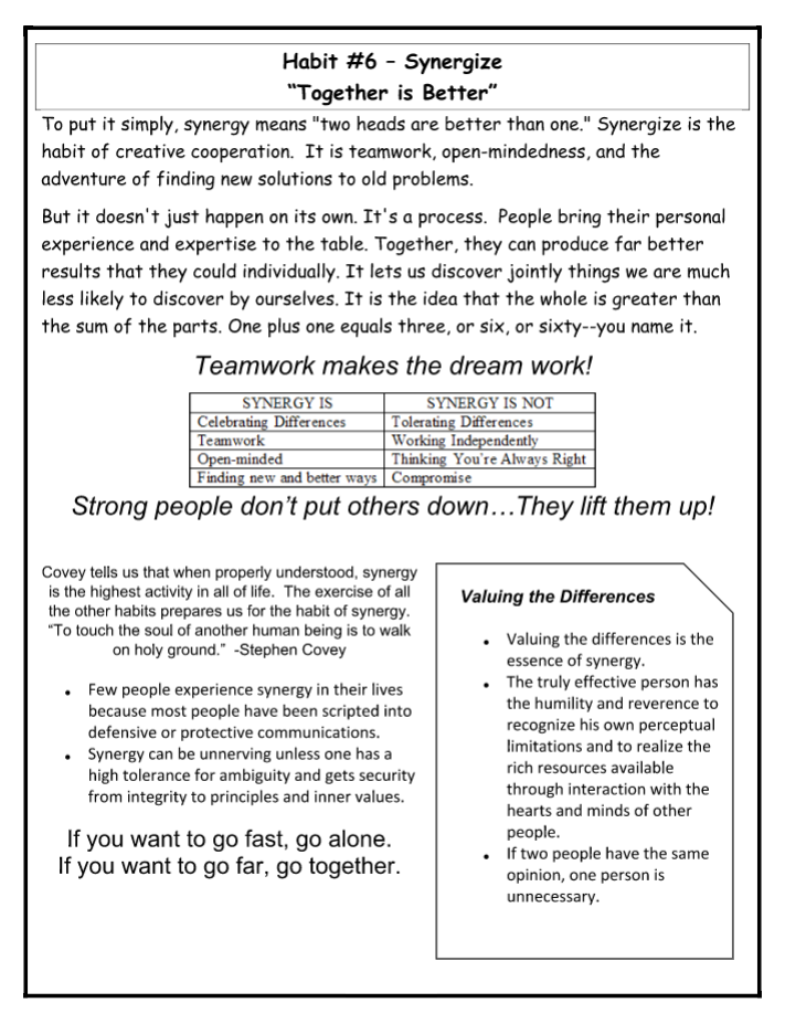 Habit 6 Synergize info sheet - Synergize PNG