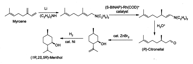 File:Menthol synthesis.png - Synthesize PNG