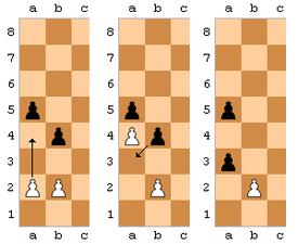 Trzy Grafiki Ukazujące Bicie W Przelocie (en Passant). Początkowo Biały  Pion Rusza Się - Szachy Figury PNG