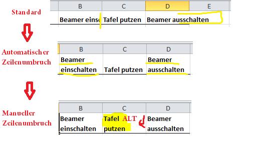 excel_zeilenumbruch_2 - Tafel Putzen PNG